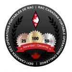 RAC Challenge 2021 logo